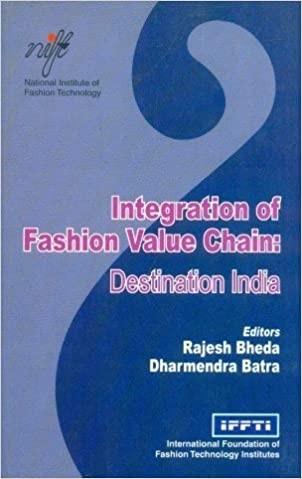 Integration Of Fashion Value Chain: Destination India